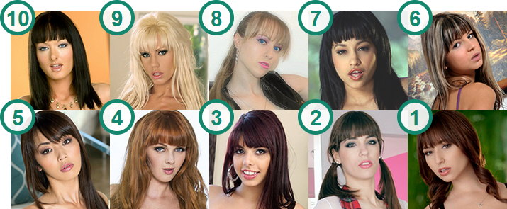 TOP 10 most gorgeous babes with Bangs Hairstyle