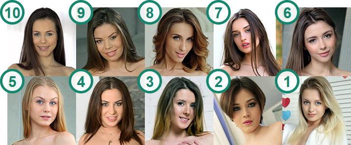 TOP 10 Most Hottest Ukrainian Women In Porn
