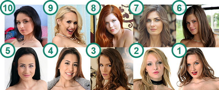 TOP 10 sexiest and hottest, still active Czech pornstars and cam girls