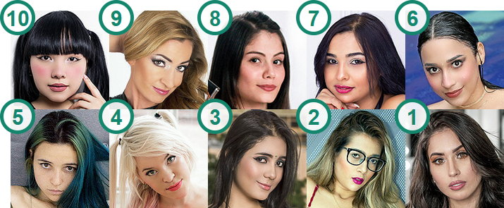 TOP 10 most popular German-speaking cam girls