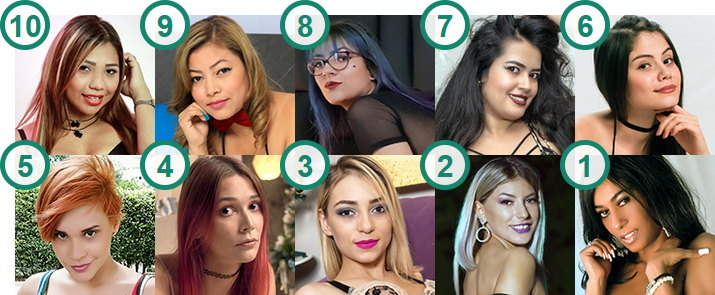 TOP 10 hottest live shows with Dutch-speaking cam girls