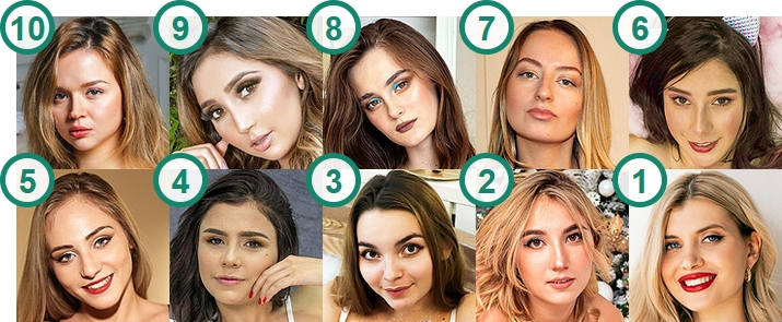 Top 10 hottest cam girls to look out for in 2021